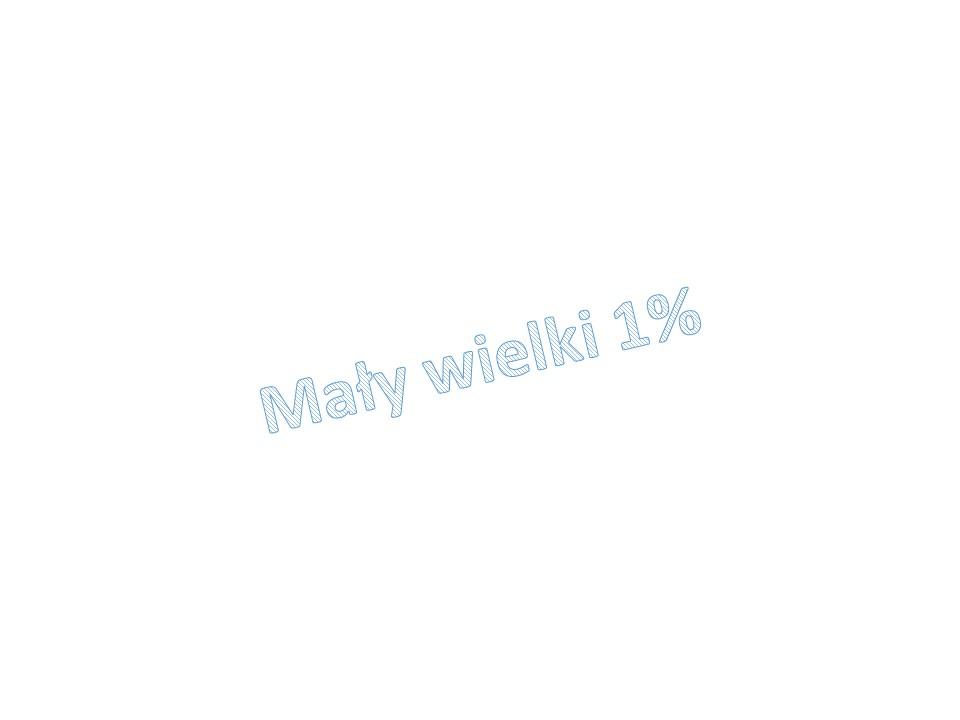 Podziękowania za przekazanie 1% podatku na rzecz OKSTNiS CROSS w Opolu